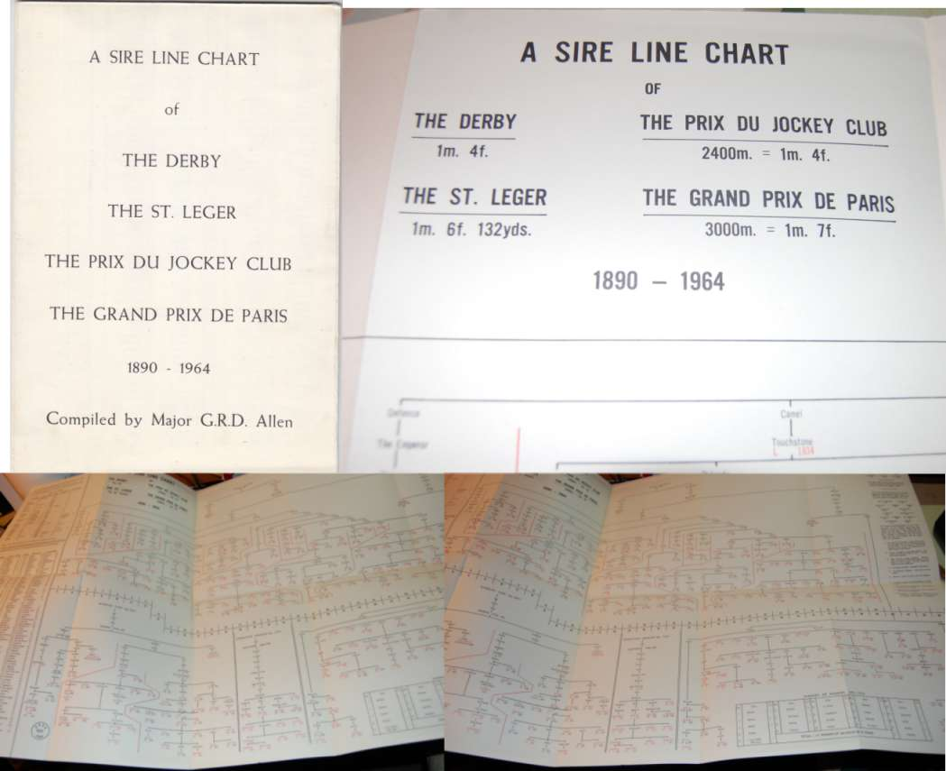 Image for A Sire Line Chart of The Derby, The St. Leger, The Prix Du Jockey Club, The Grand Prix de Paris 1890-1964